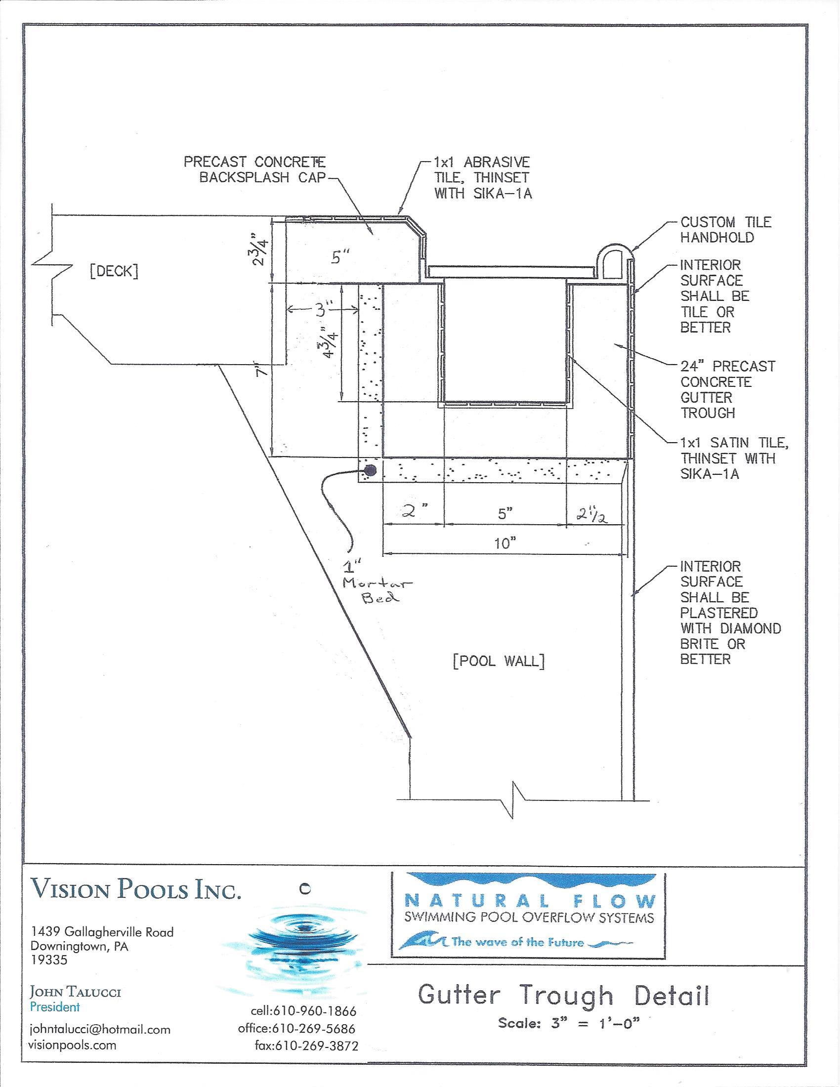 Surprising swimming pool design drawings pdf ideas for Swimming pool construction details